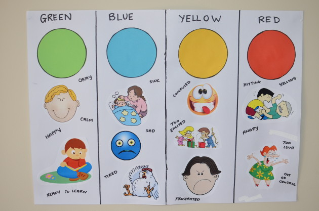 Childrens Colour Chart Helping To Understand Feelings Young